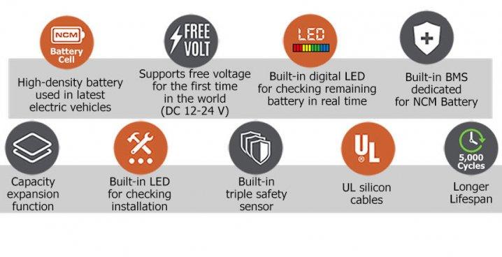 Force Zero Backup Power Battery DF-4 Reviews & Info Singapore