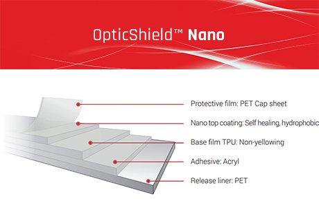 Optic Shield Nano Reviews & Info Singapore