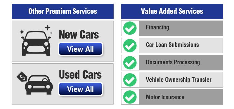 Other Premium services