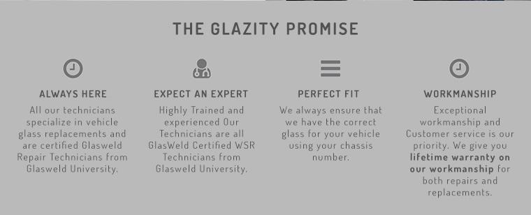 the glazity promise