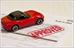 Car loans - Interest rates and terms of popular banks and finance companies