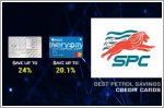 Credit card petrol promotions at SPC