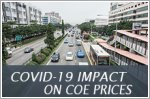 Anticipating the effect of COVID-19 on COE prices