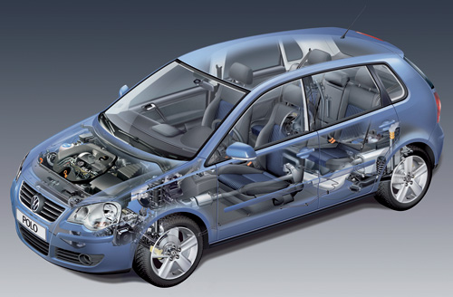 Mid Class Comfort And Convenience In The Volkswagen Polo 6 Speed