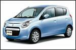Suzuki unveils new Alto concept