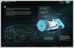 Jaguar Land Rover expands Ingenium powertrain family