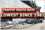 Traffic death rate drops to lowest since 1981