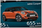 MINI gets even smarter and more digitally advanced