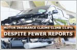 Insurance claims from road accidents climb by 11.8% despite fewer reports