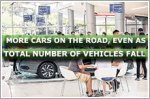More cars on the road, even as total number of vehicles falls