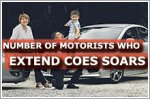 Number of motorists who extend COEs soars