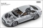 New predictive active suspension for the Audi A8