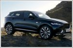 Jaguar F-PACE gives new Canon EOS camera a workout