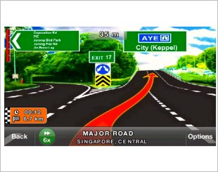 Eurostyle GPS