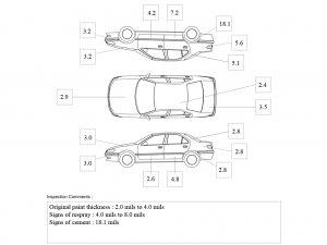 Toyota Corolla Altis 1.6A CVT
