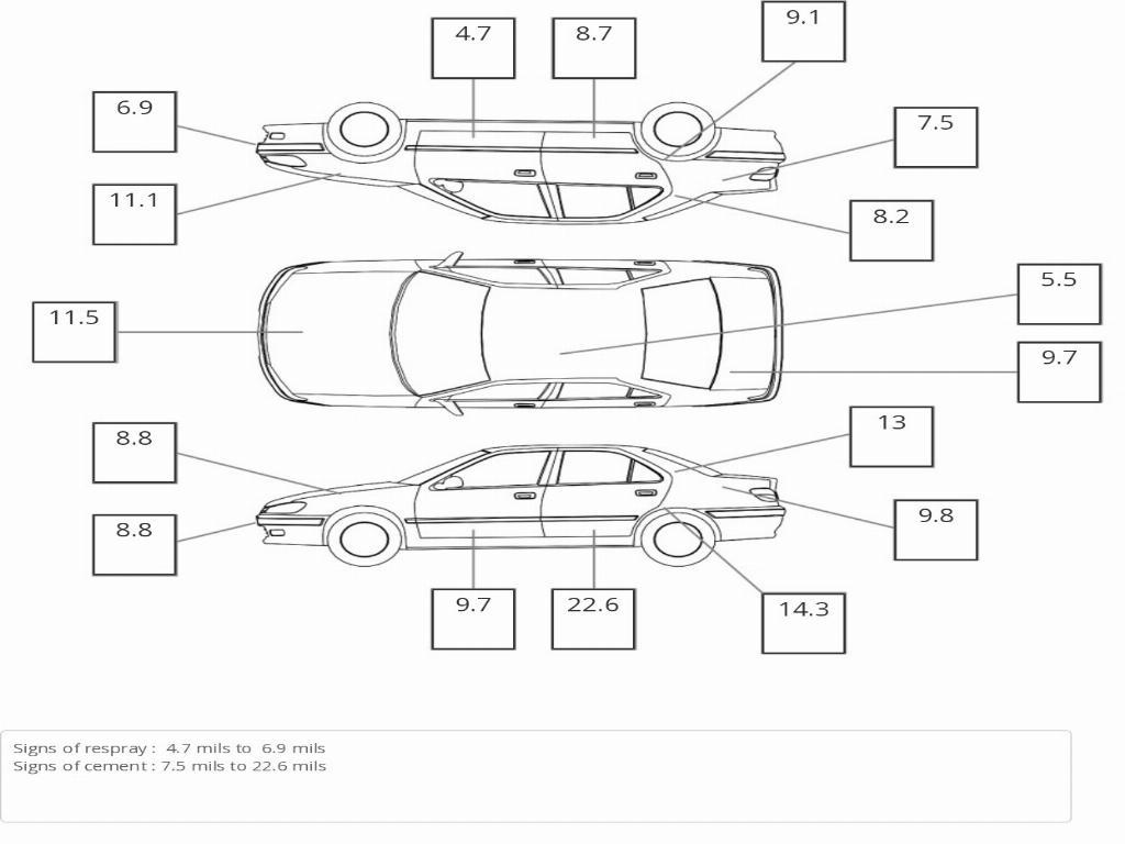 Ford S-Max 2.0A GTDI 240PS