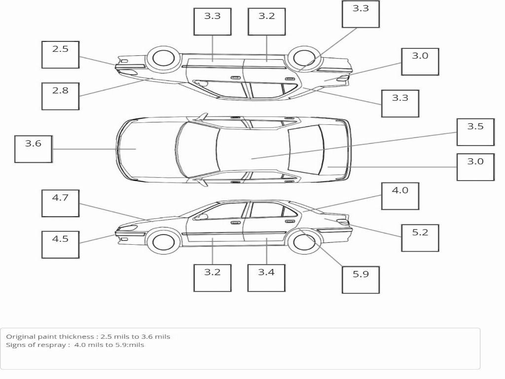 BMW M135I 3.0A 5DR