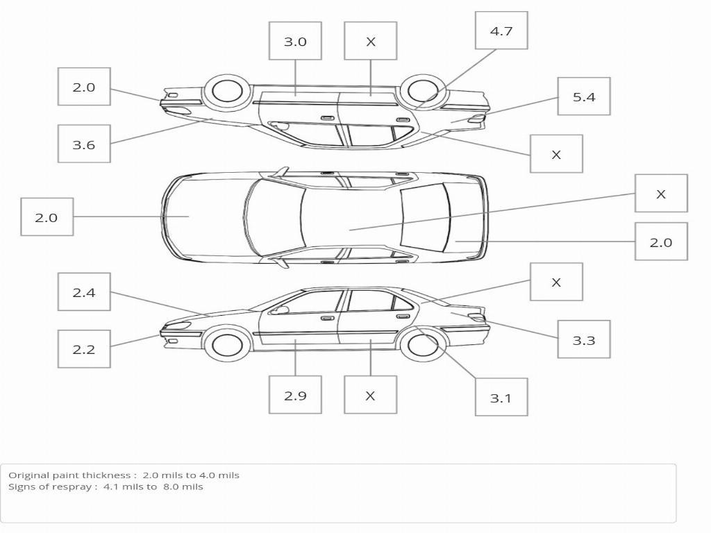 Mazda MX-5 Skyactiv-G 2.0A SP