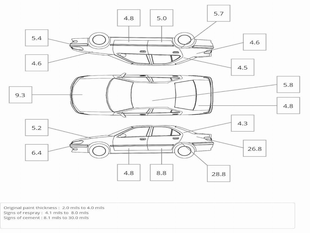 Honda Vezel 1.5X CVT