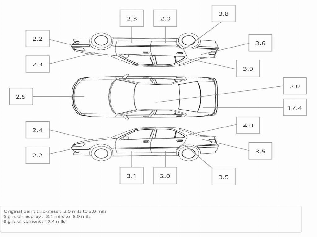 Mitsubishi Outlander 2.4A CVT Sunroof Facelift